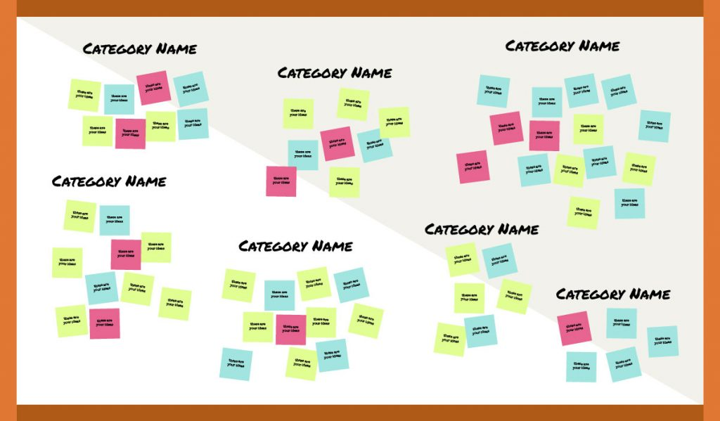 Human-Centered Design- A Powerful Tool for Brainstorming